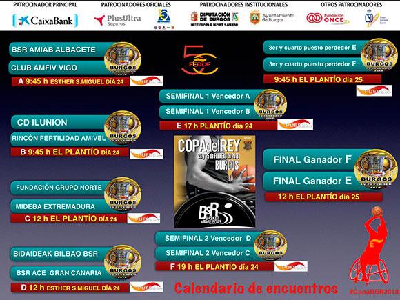 Cuadro de la Copa del Rey de Baloncesto en Silla de Ruedas 2018. FEDEACYL
